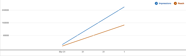 pinterest-metrics